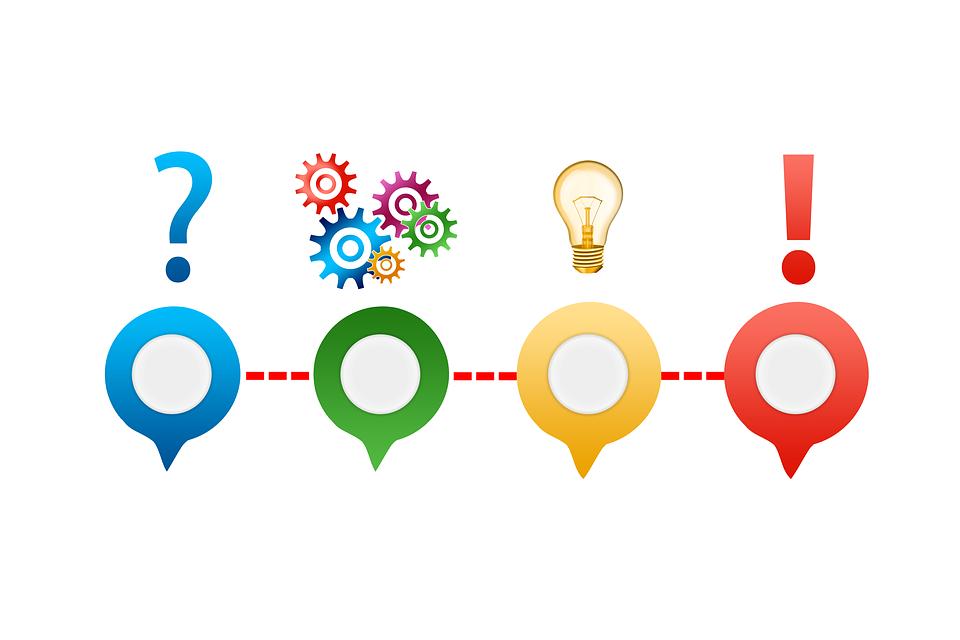 Problema Solución Ayuda - Imagen gratis en Pixabay
